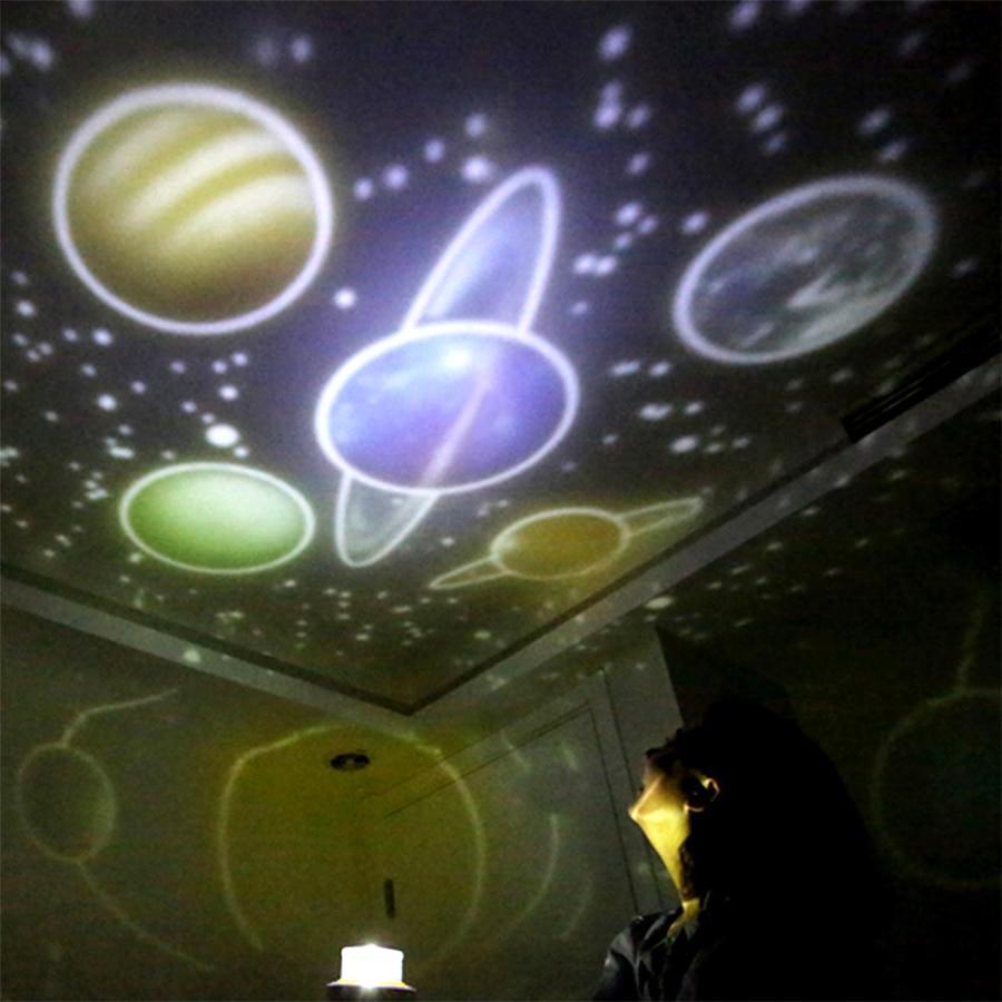 Veilleuse Projecteur Terre Univers LED